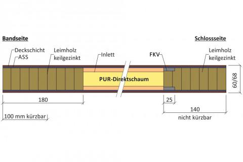 Haustürrohlinge MDF-Deck - <p>68 mm dick, Vario PUR</p>  <p>Variotec</p>  | 2